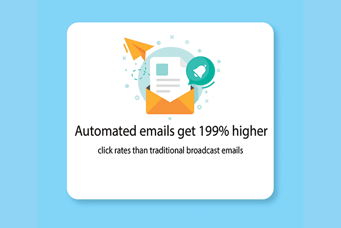 Find The Right Email Marketing Tool For Your Business