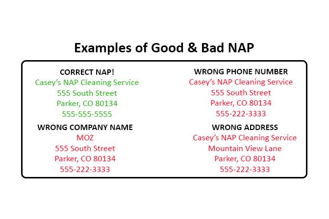 Examples of good & bad NAP