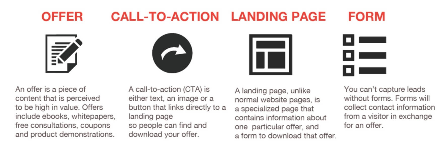 Call-To-Action For Lead Generation