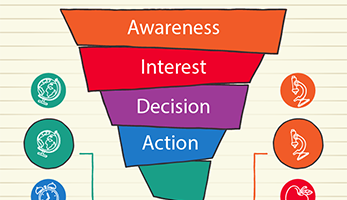 Sales Funnel Management
