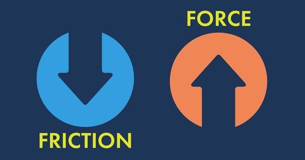 Friction v/s force