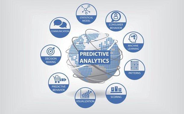 Predictive Sales Analysis