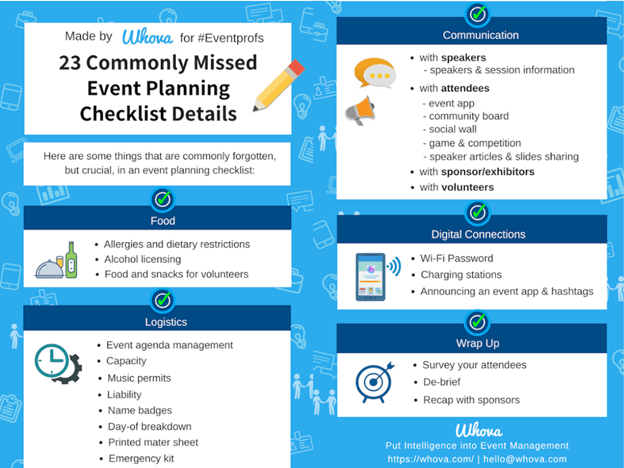 Commonly Missed Event Planning Checklist